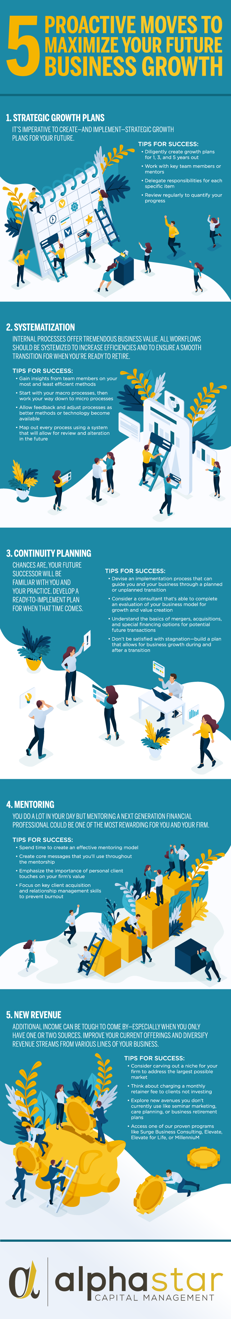 5 Ways to Maximize Your Business Growth Infographic
